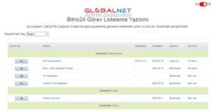 Globalnet Görev Listeleyici Uygulaması